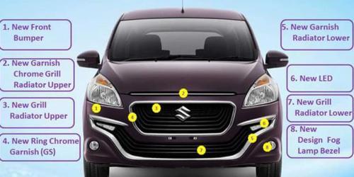 Suzuki Ertiga Dreza (3)